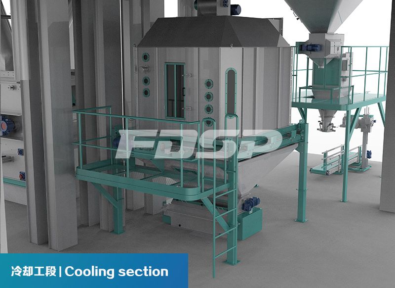 Single SZLH420(10tph) poultry feed production line